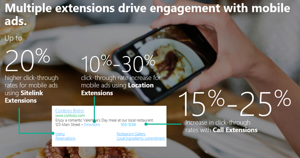 paid search ad extentions