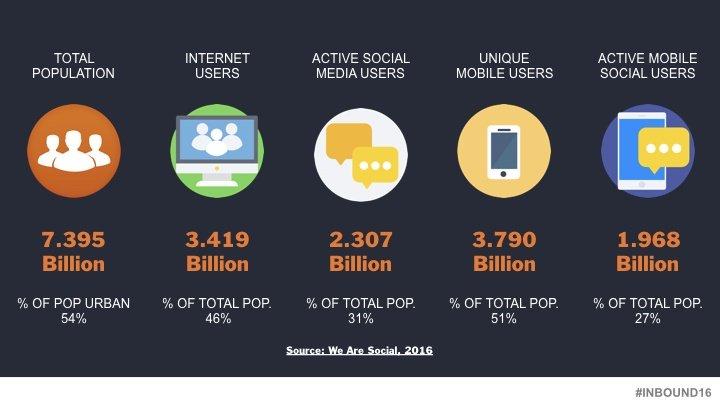 LinkedIn Sponosored InMails Mobile Users via adstage.blog.io