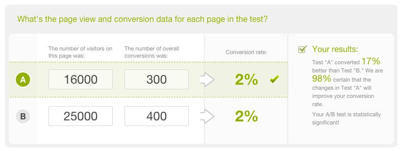 A/B Test Result Calculator