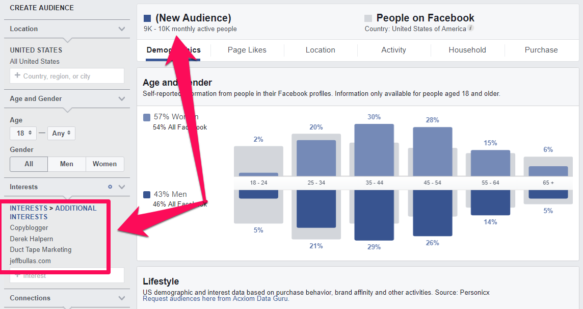 facebook audience interests