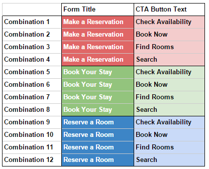 CTA call to action example for landing pages