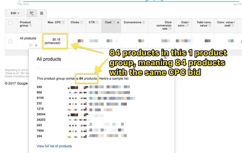 Not Bidding Per Product / Item ID