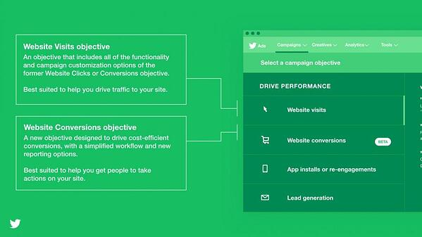 Twitter New Website Conversions Objective via blog.adstage.io