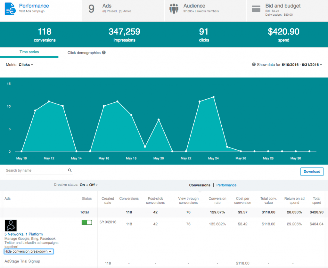 LinkedIn Conversion Tracking Campaign Report via blog.adstage.io