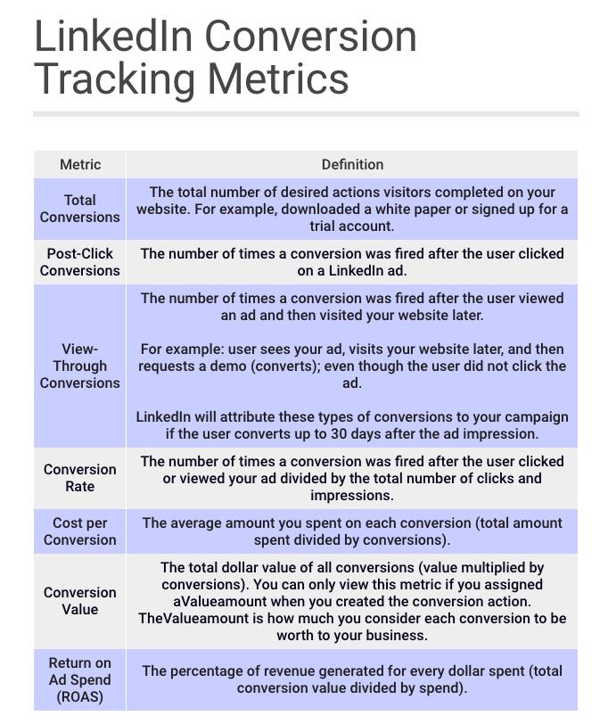LinkedIn Conversion Tracking Metrics via AdStage Blog