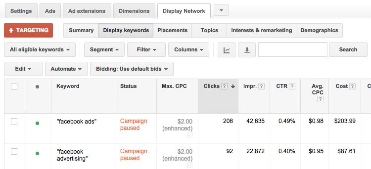 Google Display Keyword Targeting