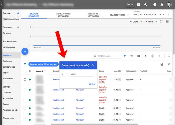 google adwords keywords by conversion
