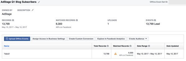 Facebook Offline Conversions Finalized