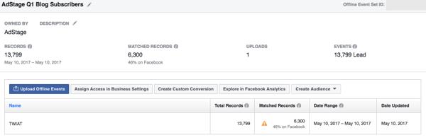Facebook Offline Conversions Finalized