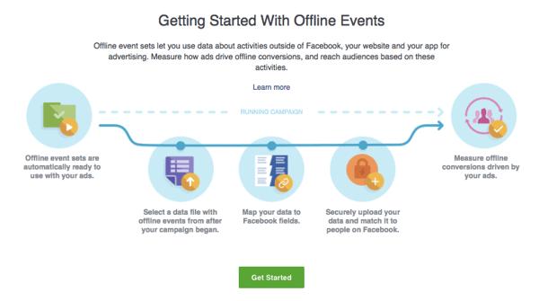 Create Offline Event Set