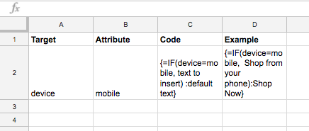 optimize text ads for mobile