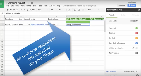 google sheet add-ons for marketers