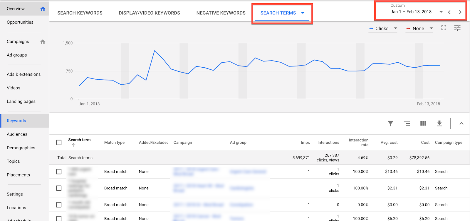 adwords new UI search terms tab