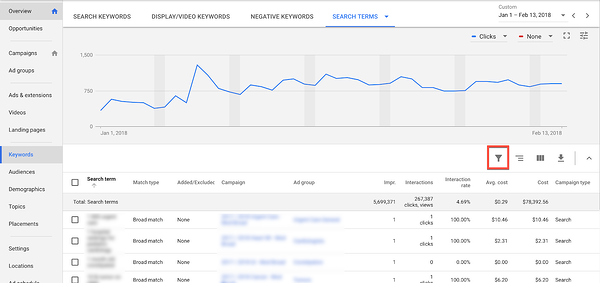adwords new UI search terms
