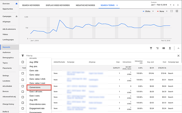 adwords new ui conversions tab