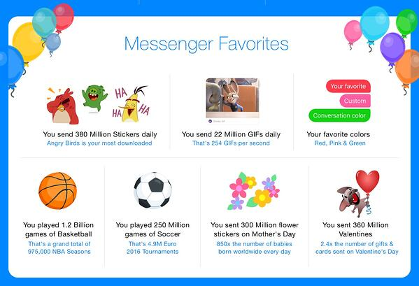 The Ultimate Guide to Facebook Messenger Ads via blog.adstage.io