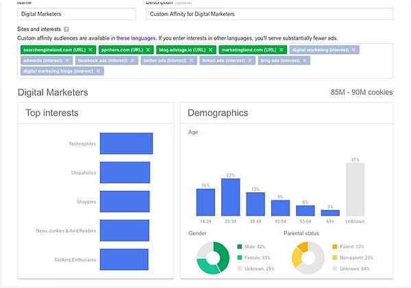adwords custom affinity audiences example