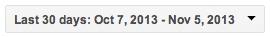 Google AdWords Date