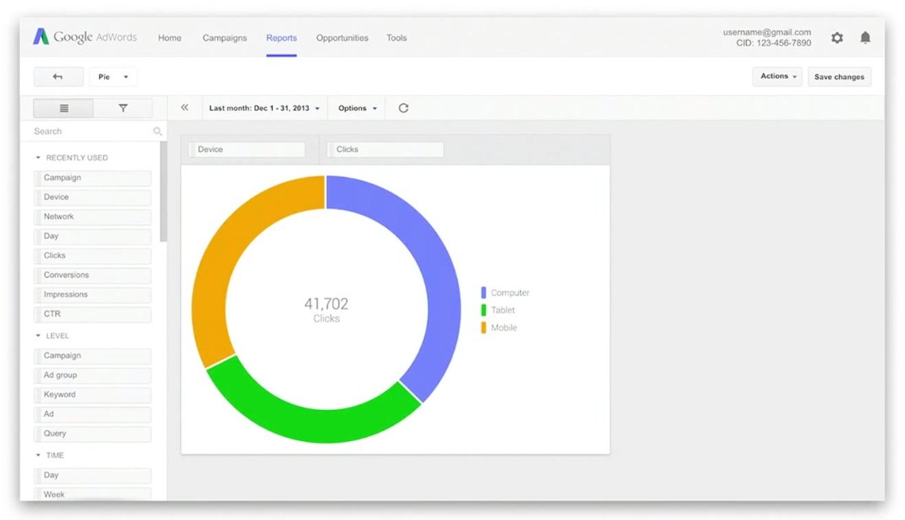 adwords-enhanced-reporting-pie-chart