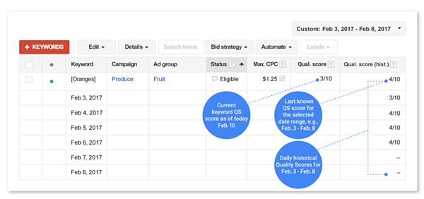 adwords-historical-quality-score-daily-reporting
