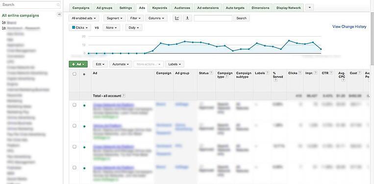 Google AdWords Table