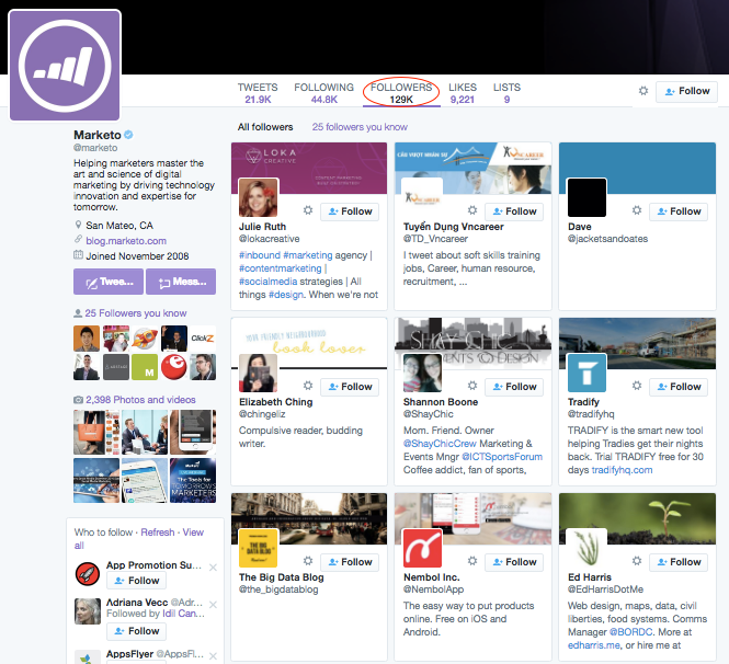 Marketo Followers Twitter Ads via blog.adstage.io