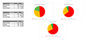 Analyze Quality Score in Detail AdWords Script