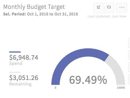 AdStage Report Progress Widget Product Update via blog.adstage.io