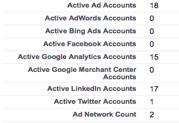 Customer Data CRM B2B Pipeline Social Ads via blog.adstage.io