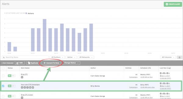 AdStage Automate Convert Alert into Rule via blog.adstage.io