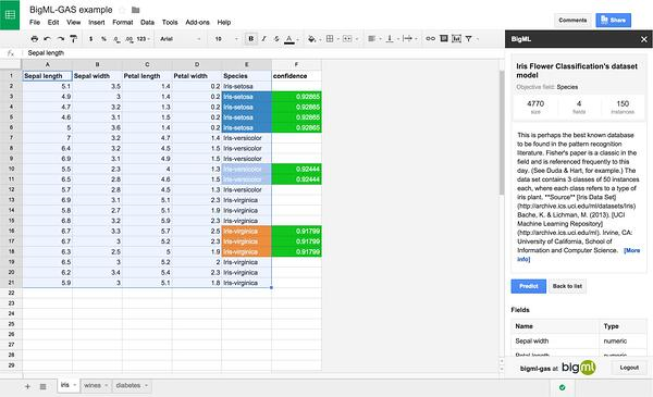 bigml google sheets add on
