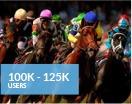 100K - 125K Users
