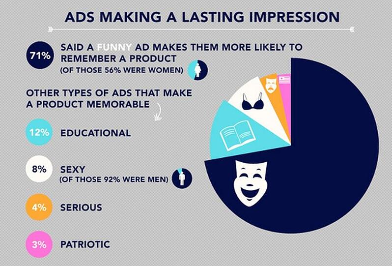 5 things you need to know about video ads via blog.adstage.io