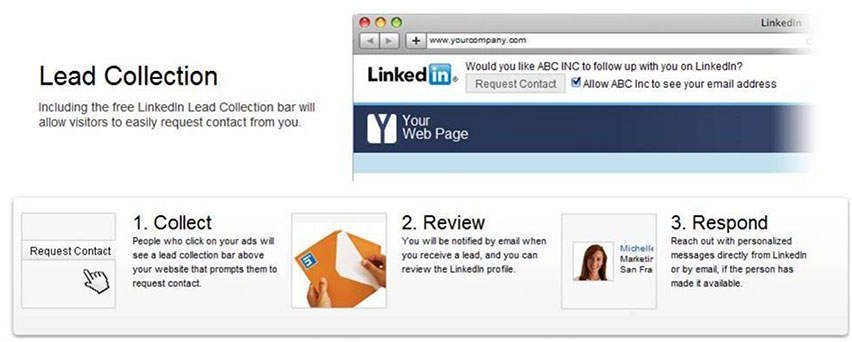 LinkedIn Ads Lead Collection