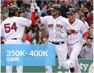 350K - 400K Users