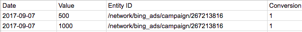 adstage google sheets connector