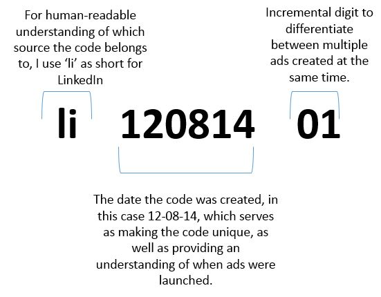 LinkedIn Conversion Tracking Code