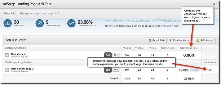 unbounce landing page test results