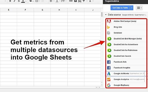 SuperMetrics google sheets