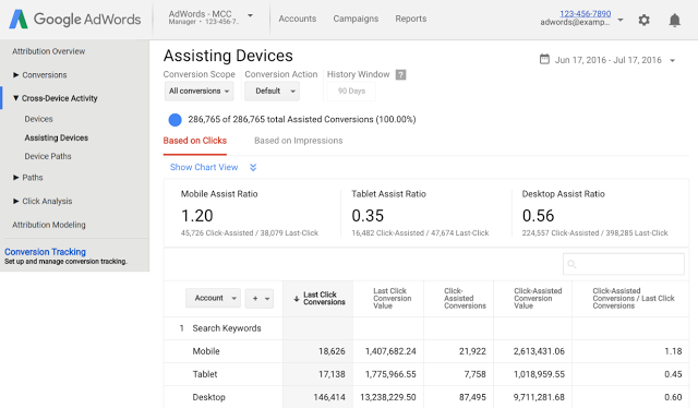 New AdWords Cross-Device Reports: 3 Things You Need to Know