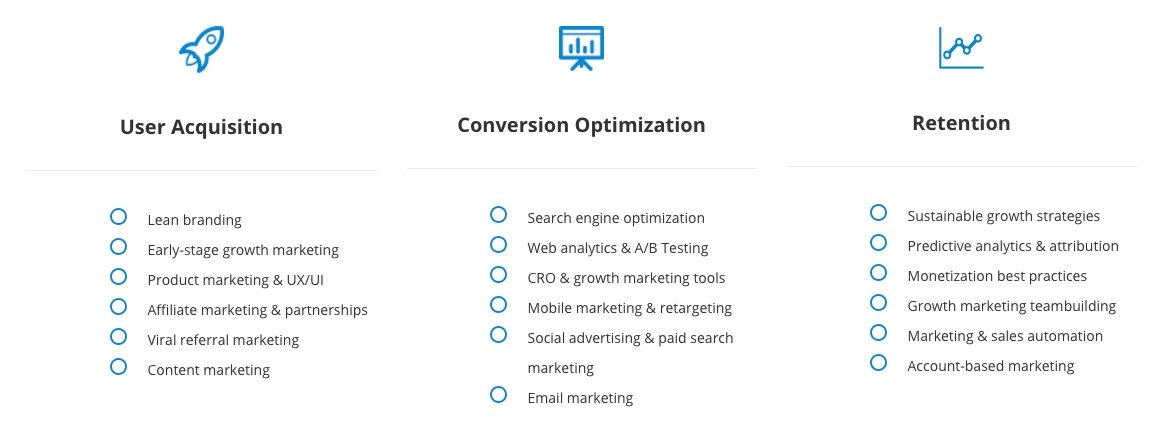 2016 Growth Marketing Conf: User Acquisition, Conversion Optimization, and Retention