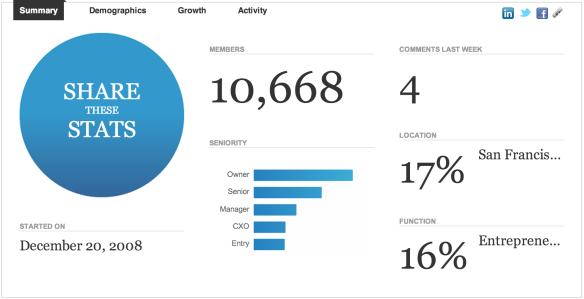 Targeting effectively on LinkedIn