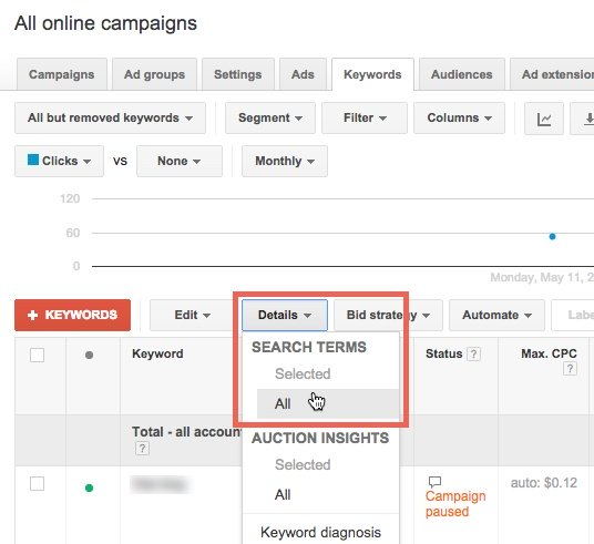 Nursing Your Paid Search Campaigns Back to Health